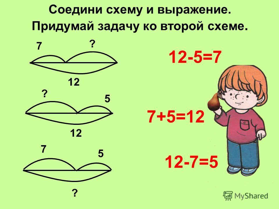 Составьте две суммы и две разности с числами 8, 5, 13 8+5=13 5+8=13 13-5=8 13-8=5