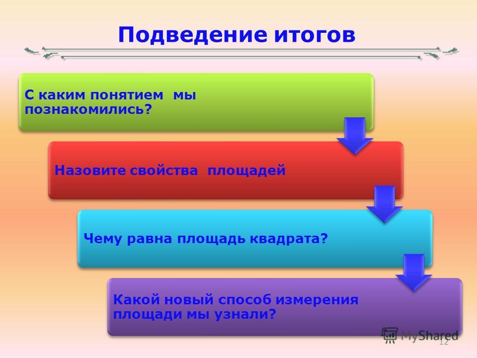 12 Подведение итогов С каким понятием мы познакомились? Назовите свойства площадейЧему равна площадь квадрата? Какой новый способ измерения площади мы узнали?