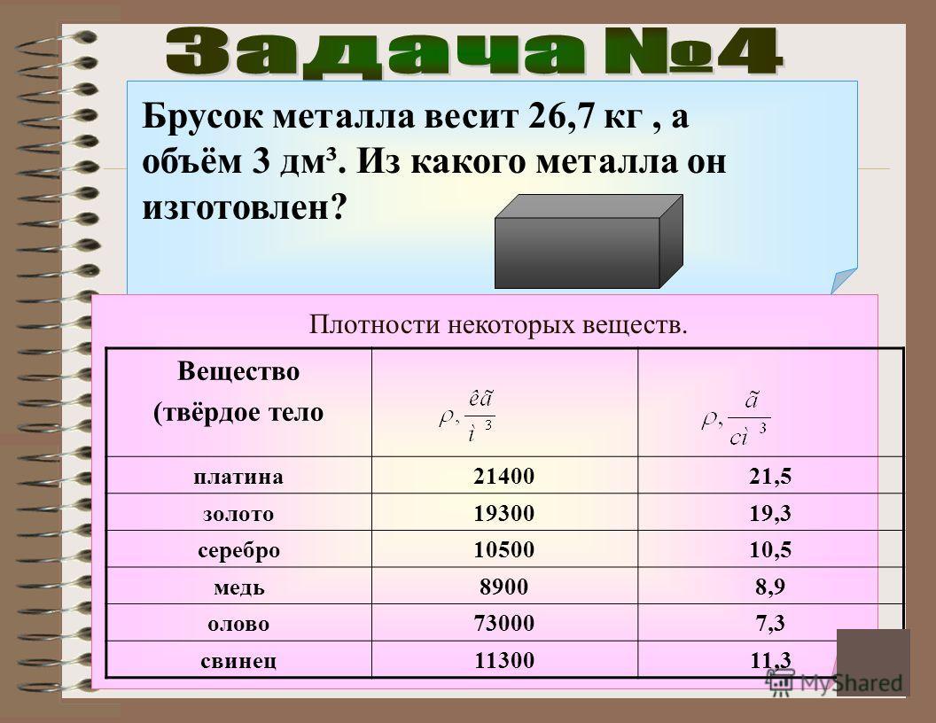 Даны 2 одинаковых по объёму шарика из свинца и олова. Какой из них легче? Почему? Плотности некоторых веществ. Твёрдое тело платина2140021,5 золото1930019,3 серебро1050010,5 медь89008,9 олово730007,3 свинец1130011,3