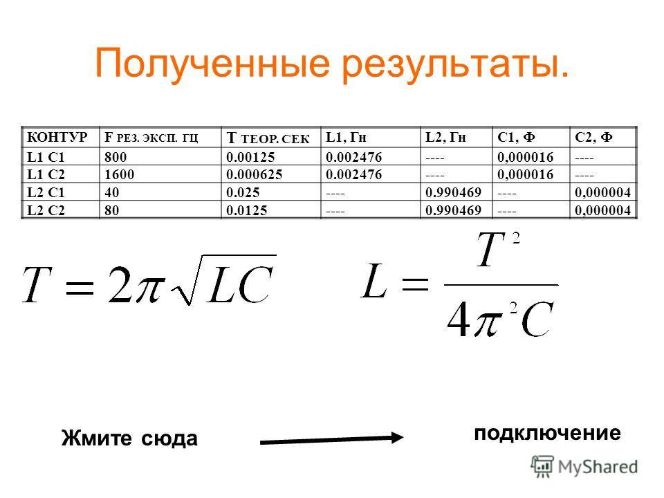 Полученные результаты. КОНТУРF РЕЗ. ЭКСП. ГЦ T ТЕОР. СЕК L1, ГнL2, ГнС1, ФC2, Ф L1 C18000.001250.002476----0,000016---- L1 C216000.0006250.002476----0,000016---- L2 C1400.025----0.990469----0,000004 L2 C2800.0125----0.990469----0,000004 подключение Ж