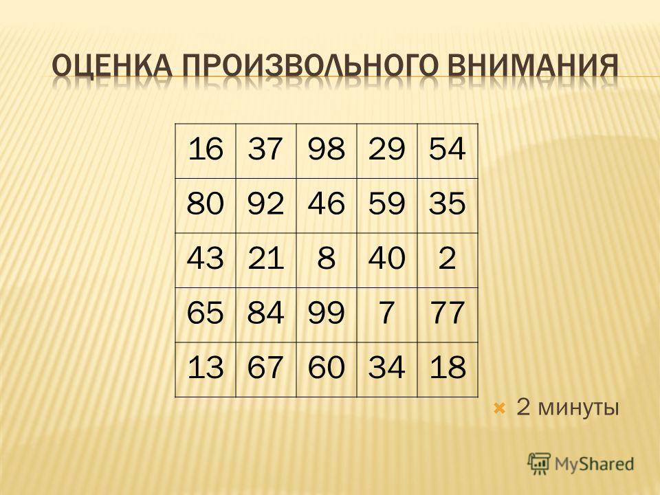 Вам представлены семь числовых рядов. Вы должны найти закономерность построения каждого ряда и вписать недостающие числа. (5 минут) 1. 24 21 19 18 15 13 _ _ 7 2. 1 4 9 16 _ _ 49 64 81 100 3. 16 17 15 18 14 19 _ _ 4. 1 3 6 8 16 18 _ _ 76 78 5. 7 16 19