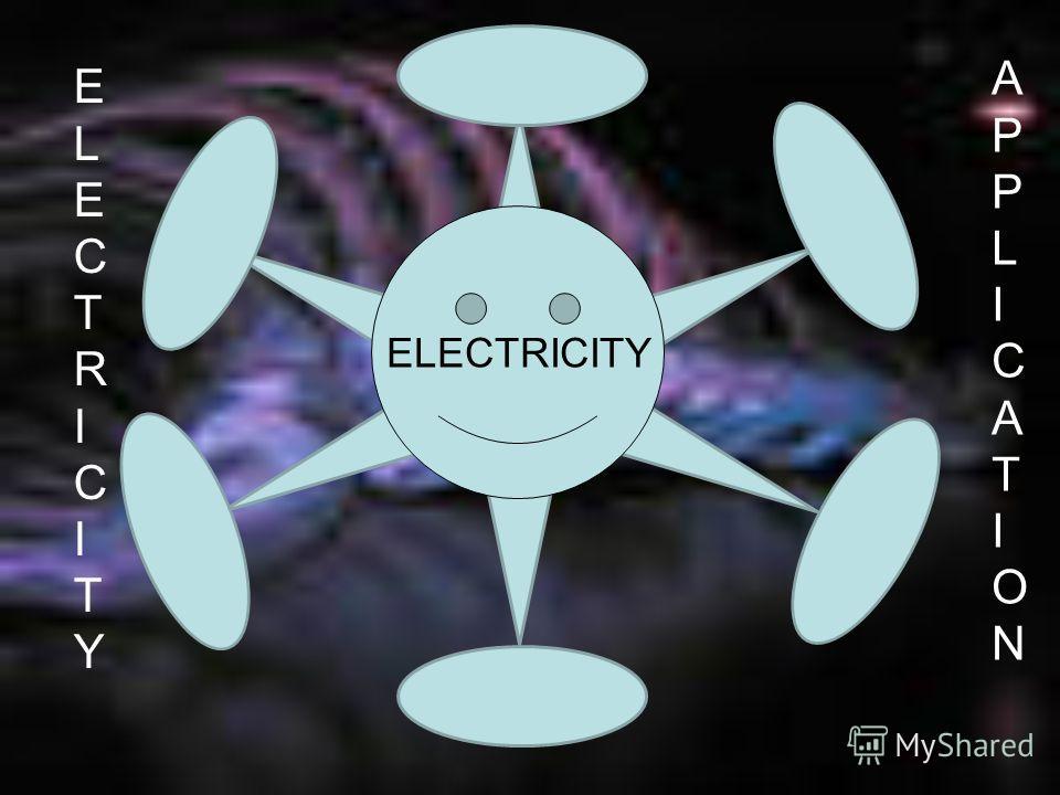ELECTRICITY E L E C T R I C I T Y A P P L I C A T I O N