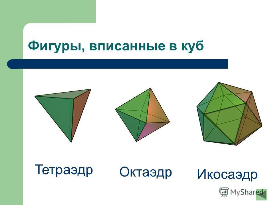 Тетраэдр Октаэдр Икосаэдр Фигуры, вписанные в куб