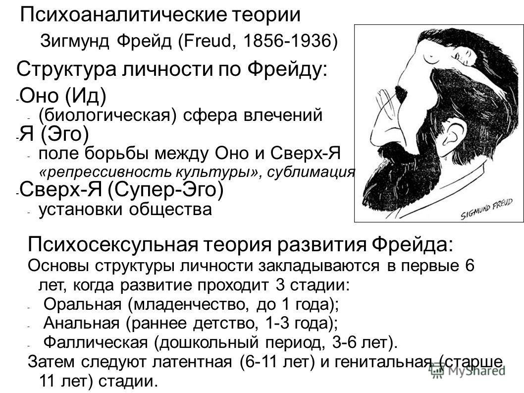 Зигмунд Фрейд (Freud, 1856-1936) Психоаналитические теории Психосексульная теория развития Фрейда: Основы структуры личности закладываются в первые 6 лет, когда развитие проходит 3 стадии: - Оральная (младенчество, до 1 года); - Анальная (раннее детс