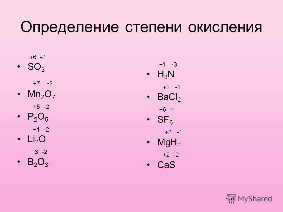 Определение степени окисления +6 -2 SO 3 +7 -2 Mn 2 O 7 +5 -2 P 2 O 5 +1 -2 Li 2 O +3 -2 B 2 O 3 +1 -3 H 3 N +2 -1 BaCl 2 +6 -1 SF 6 +2 -1 MgH 2 +2 -2 CaS