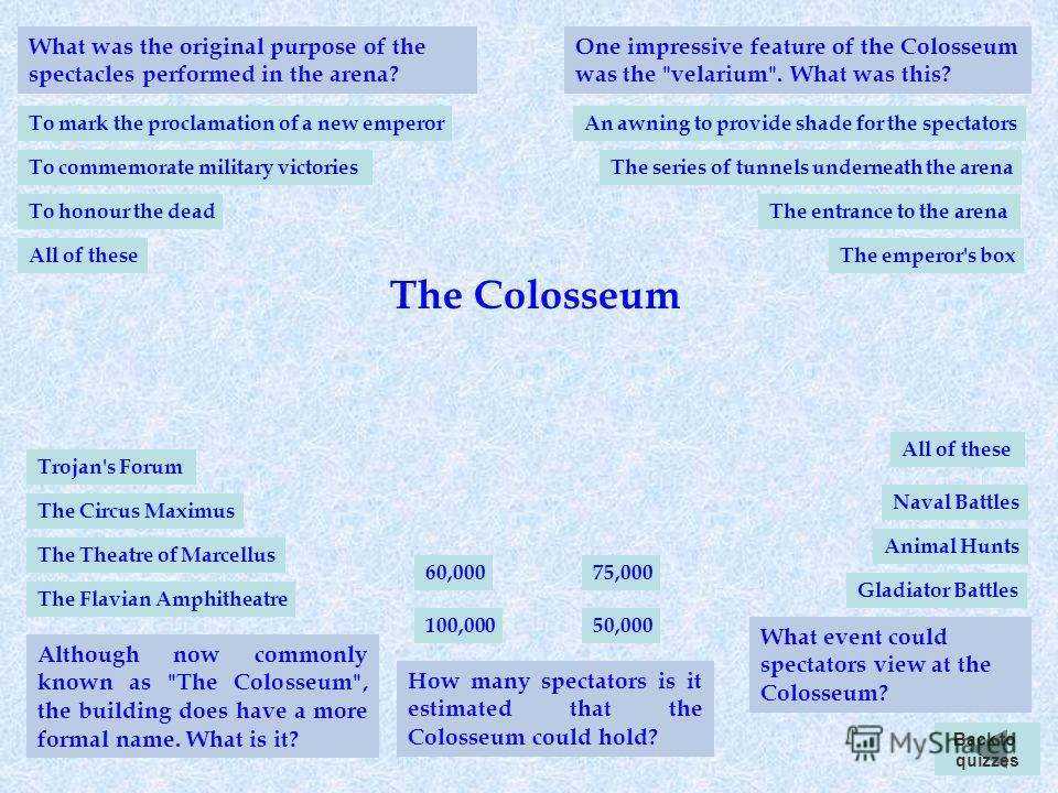 What event could spectators view at the Colosseum? Back to quizzes Gladiator Battles Naval Battles All of these Animal Hunts How many spectators is it estimated that the Colosseum could hold? 100,00050,000 60,00075,000 Although now commonly known as