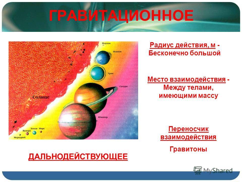ГРАВИТАЦИОННОЕ Радиус действия, м - Бесконечно большой Место взаимодействия - Между телами, имеющими массу Переносчик взаимодействия Гравитоны ДАЛЬНОДЕЙСТВУЮЩЕЕ