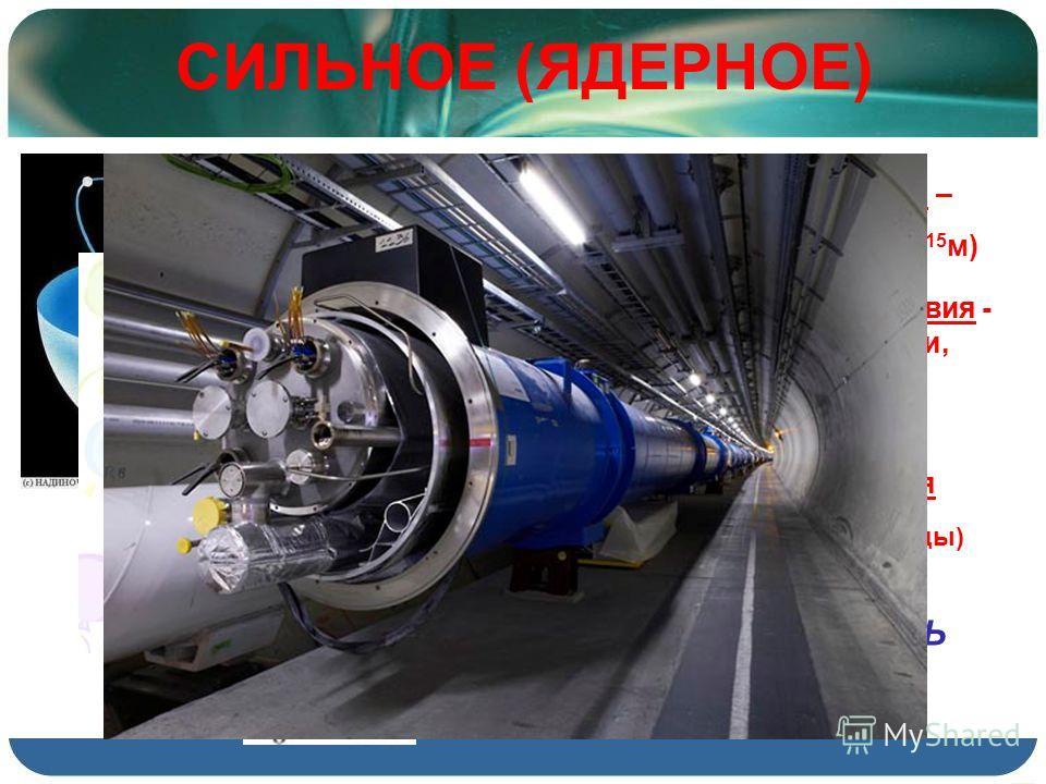 СИЛЬНОЕ (ЯДЕРНОЕ) Радиус действия, м – 1 фм (фемтометр, 10 -15 м) Место взаимодействия - Между нуклонами, эл. частицами Переносчик взаимодействия Глюоны (эл. частицы) КОРТКОДЕЙСТВУЮЩЕЕ СТАБИЛЬНОСТЬ ЯДРА АТОМА