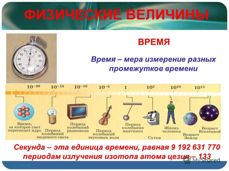 ФИЗИЧЕСКИЕ ВЕЛИЧИНЫ Время – мера измерение разных промежутков времени ВРЕМЯ Секунда – эта единица времени, равная 9 192 631 770 периодам излучения изотопа атома цезия – 133..\..\http.doc