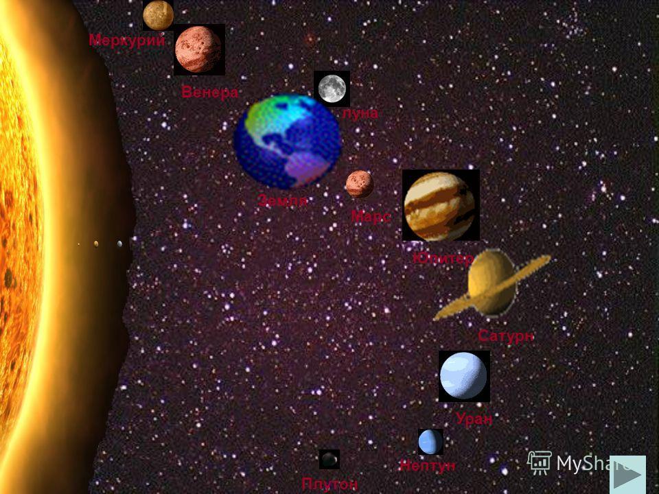 Венера Земля Сатурн Юпитер Уран Плутон луна Марс Нептун Меркурий
