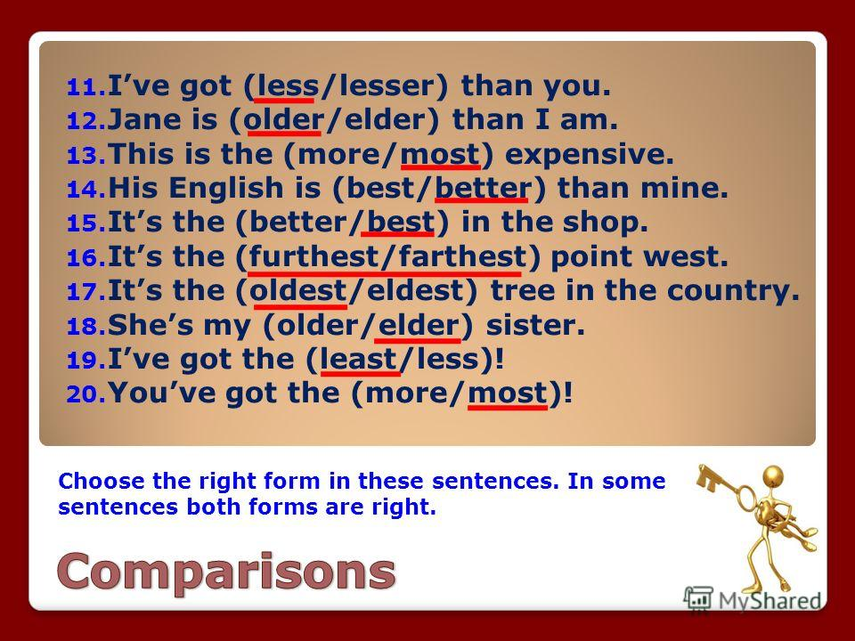 Choose the right form in these sentences. In some sentences both forms are right. 11. Ive got (less/lesser) than you. 12. Jane is (older/elder) than I am. 13. This is the (more/most) expensive. 14. His English is (best/better) than mine. 15. Its the