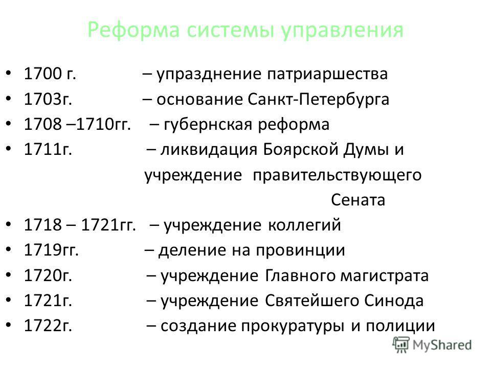 Презентация На Тему Основание Санкт Петербурга