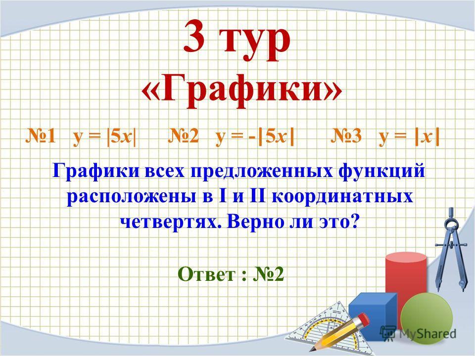 3 тур «Графики» 1 y = |5x| 2 y = - | 5x | 3 y = | x | Графики всех предложенных функций расположены в I и II координатных четвертях. Верно ли это? Ответ : 2