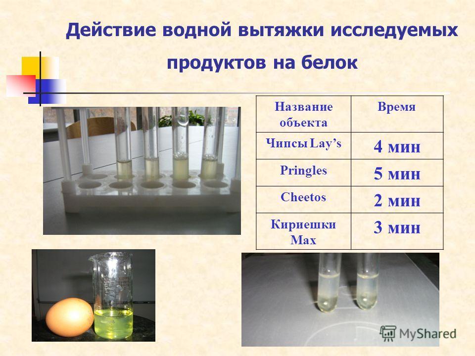 Действие водной вытяжки исследуемых продуктов на белок Название объекта Время Чипсы Lays 4 мин Pringles 5 мин Cheetos 2 мин Кириешки Мах 3 мин