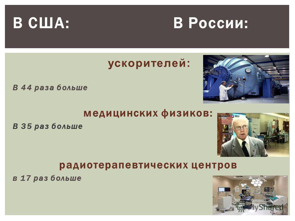 В США: В России: ускорителей: В 44 раза больше медицинских физиков: В 35 раз больше радиотерапевтических центров в 17 раз больше