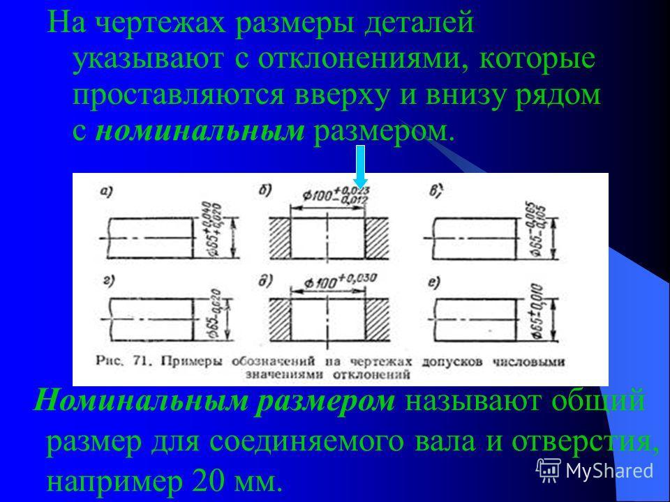 На чертежах размеры деталей указывают с отклонениями, которые проставляются вверху и внизу рядом с номинальным размером. Номинальным размером называют общий размер для соединяемого вала и отверстия, например 20 мм.