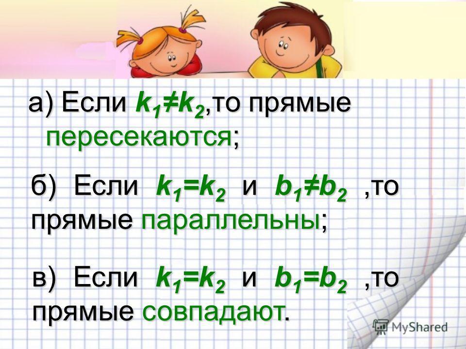 а) Если k 1 k 2,то прямые пересекаются; б) Если k 1 =k 2 и b 1b 2,то прямые параллельны; в) Если k 1 =k 2 и b 1 =b 2,то прямые совпадают.