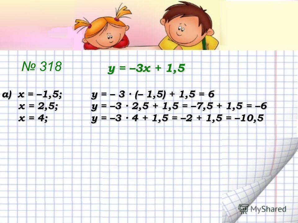318 у = –3х + 1,5 а) х = –1,5;у = – 3 (– 1,5) + 1,5 = 6 х = 2,5;у = –3 2,5 + 1,5 = –7,5 + 1,5 = –6 х = 2,5;у = –3 2,5 + 1,5 = –7,5 + 1,5 = –6 х = 4;у = –3 4 + 1,5 = –2 + 1,5 = –10,5 х = 4;у = –3 4 + 1,5 = –2 + 1,5 = –10,5