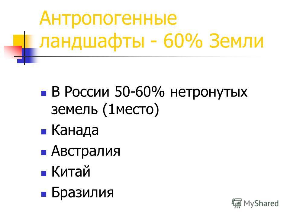 Антропогенные ландшафты - 60% Земли В России 50-60% нетронутых земель (1место) Канада Австралия Китай Бразилия