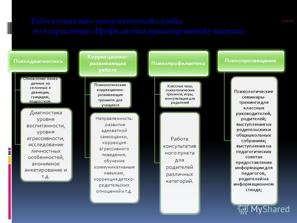 ebook Strategische Netzwerkgestaltung in der Prozessindustrie: Eine Untersuchung am Beispiel der Produktion von synthetischen