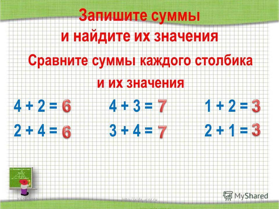 Запишите суммы и найдите их значения Сравните суммы каждого столбика и их значения 4 + 2 = 4 + 3 = 1 + 2 = 2 + 4 = 3 + 4 = 2 + 1 = 22.10.2013http://aida.ucoz.ru5