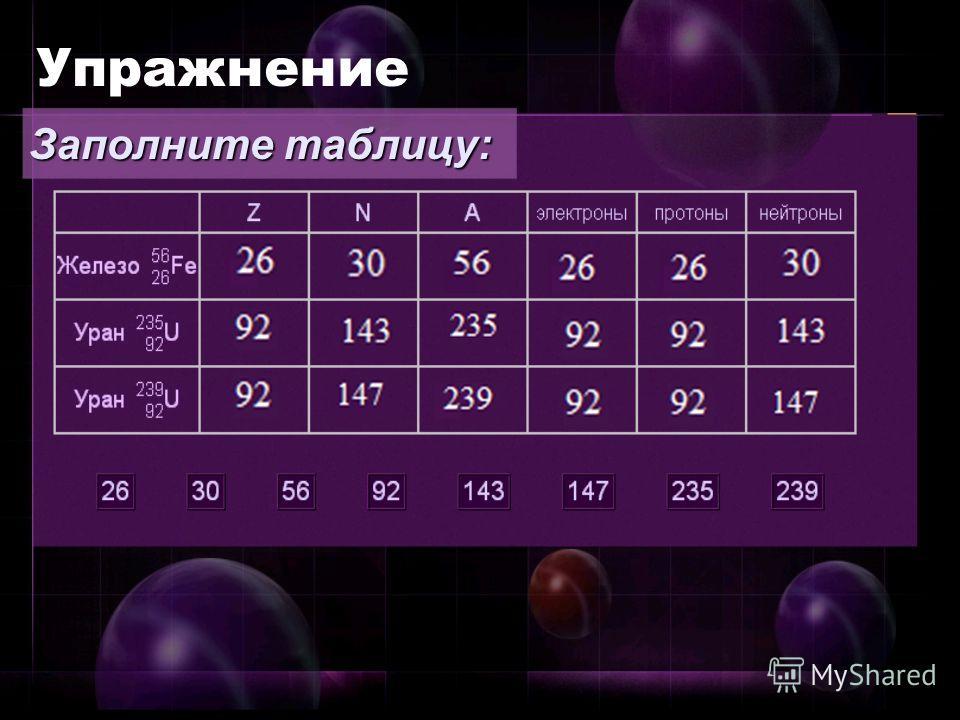 протон нейтрон. Где X-химический элемент, А – массовое число (или атомная масса) ядра, Z порядковый номер, количество протонов в ядре. Составные части ядра атома – это протоны и нейтроны, вместе их называют нуклонами. Информация о составе атомного яд
