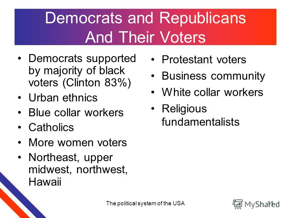 The political system of the USA11 Democrats and Republicans And Their Voters Democrats supported by majority of black voters (Clinton 83%) Urban ethnics Blue collar workers Catholics More women voters Northeast, upper midwest, northwest, Hawaii Prote