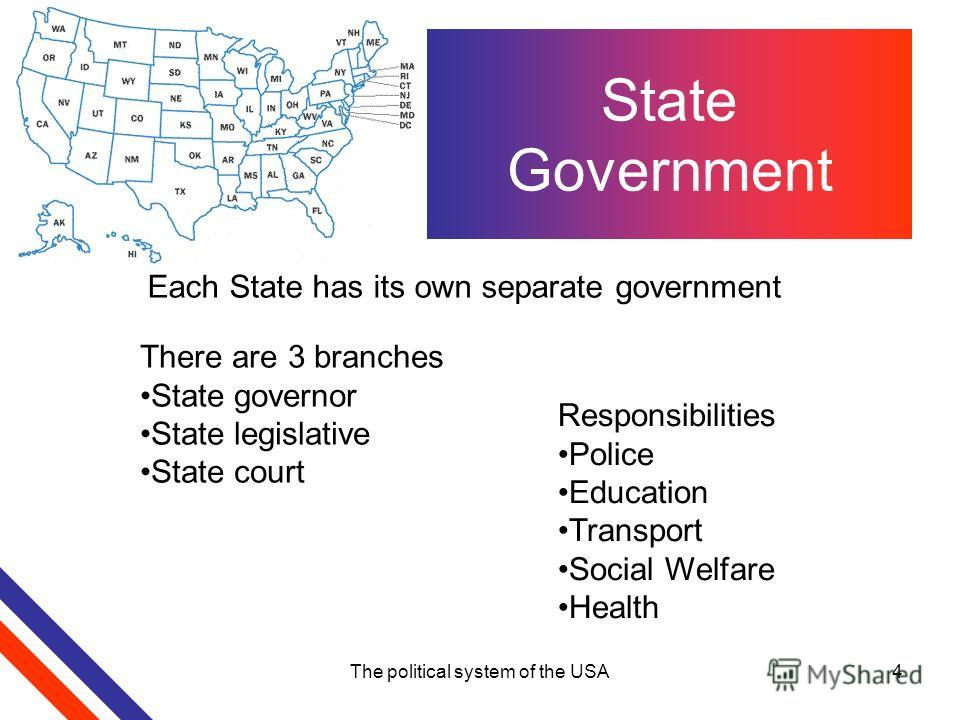 The political system of the USA4 State Government Each State has its own separate government There are 3 branches State governor State legislative State court Responsibilities Police Education Transport Social Welfare Health