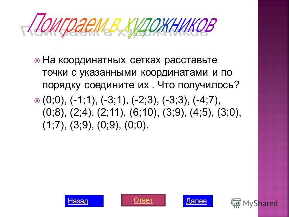 На координатных сетках расставьте точки с указанными координатами и по порядку соедините их. Что получилось? (0;0), (-1;1), (-3;1), (-2;3), (-3;3), (-4;7), (0;8), (2;4), (2;11), (6;10), (3;9), (4;5), (3;0), (1;7), (3;9), (0;9), (0;0). Ответ НазадДале