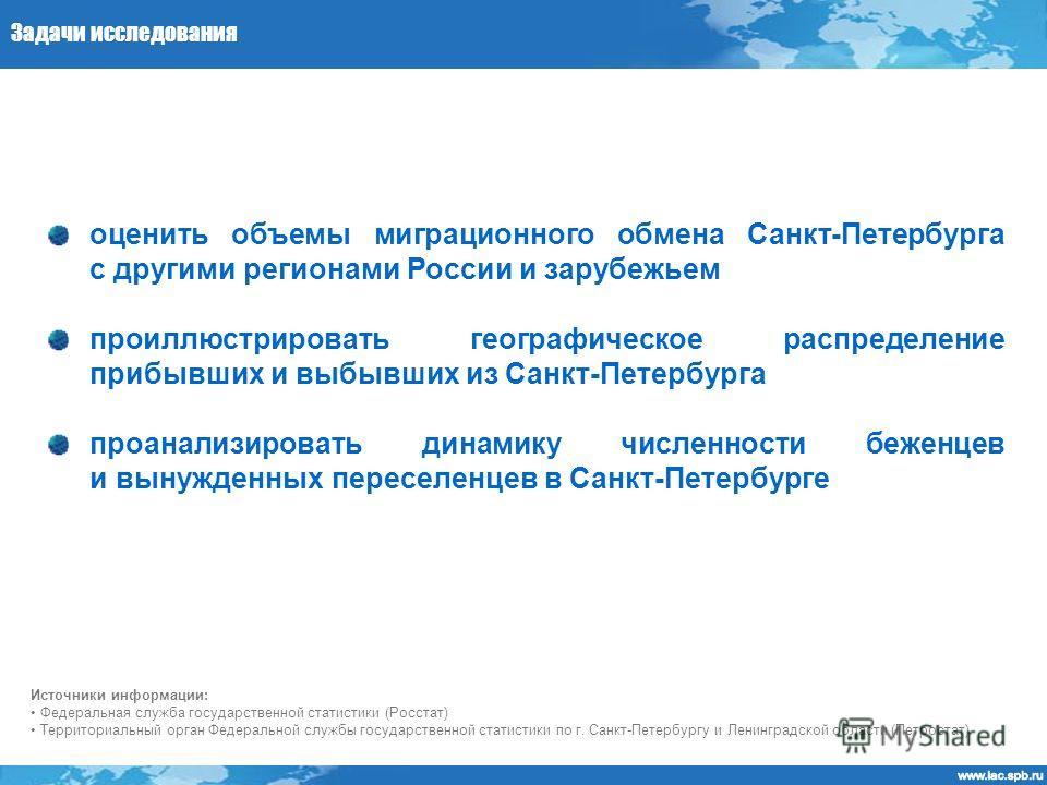 Задачи исследования оценить объемы миграционного обмена Санкт-Петербурга с другими регионами России и зарубежьем проиллюстрировать географическое распределение прибывших и выбывших из Санкт-Петербурга проанализировать динамику численности беженцев и