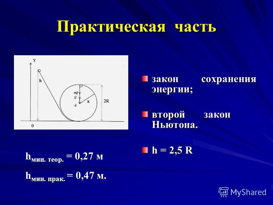закон сохранения энергии; второй закон Ньютона. h = 2,5 R h мин. теор. = 0,27 м h мин. прак. = 0,47 м. Практическая часть