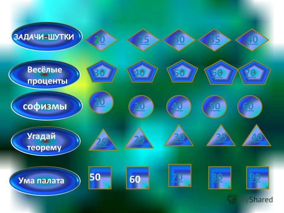 ЗАДАЧИ-ШУТКИ Весёлые проценты софизмы Угадай теорему Ума палата 20 20 352540 70506040 503040 35 25 30 20 50 60 708090 60 30 40 20