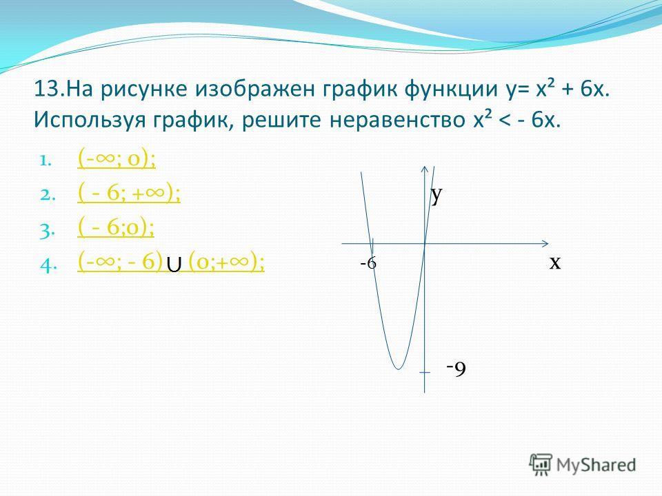 13.На рисунке изображен график функции у= х² + 6х. Используя график, решите неравенство х² < - 6х. 1. (-; 0); (-; 0); 2. ( - 6; +); у ( - 6; +); 3. ( - 6;0); ( - 6;0); 4. (-; - 6) (0;+); -6 х (-; - 6) (0;+); -9