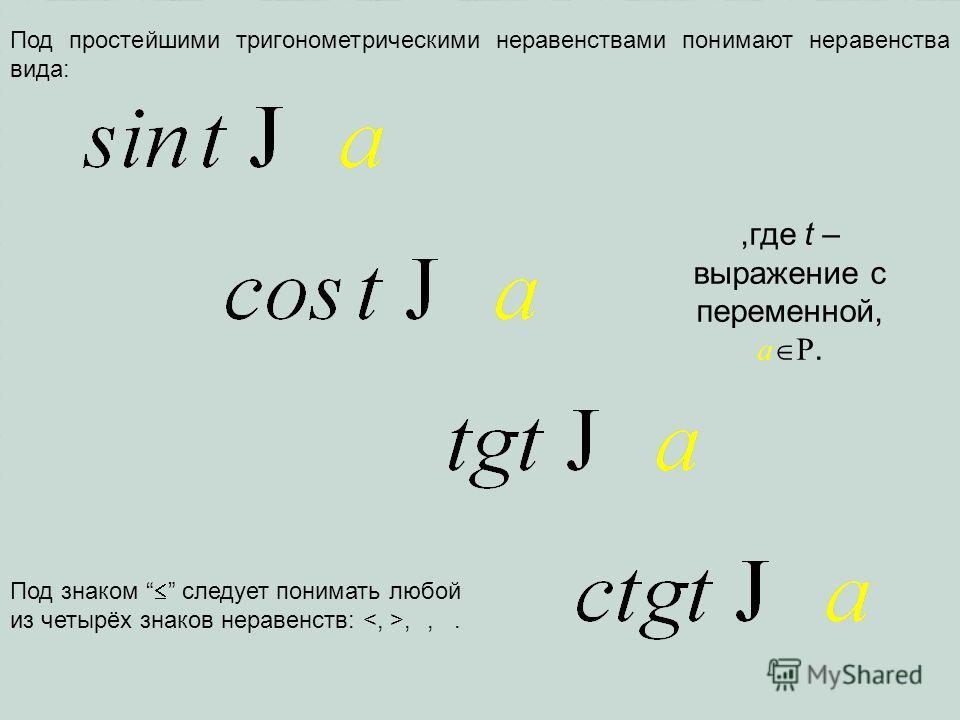 Под простейшими тригонометрическими неравенствами понимают неравенства вида:,где t – выражение с переменной, a. Под знаком следует понимать любой из четырёх знаков неравенств:,,.