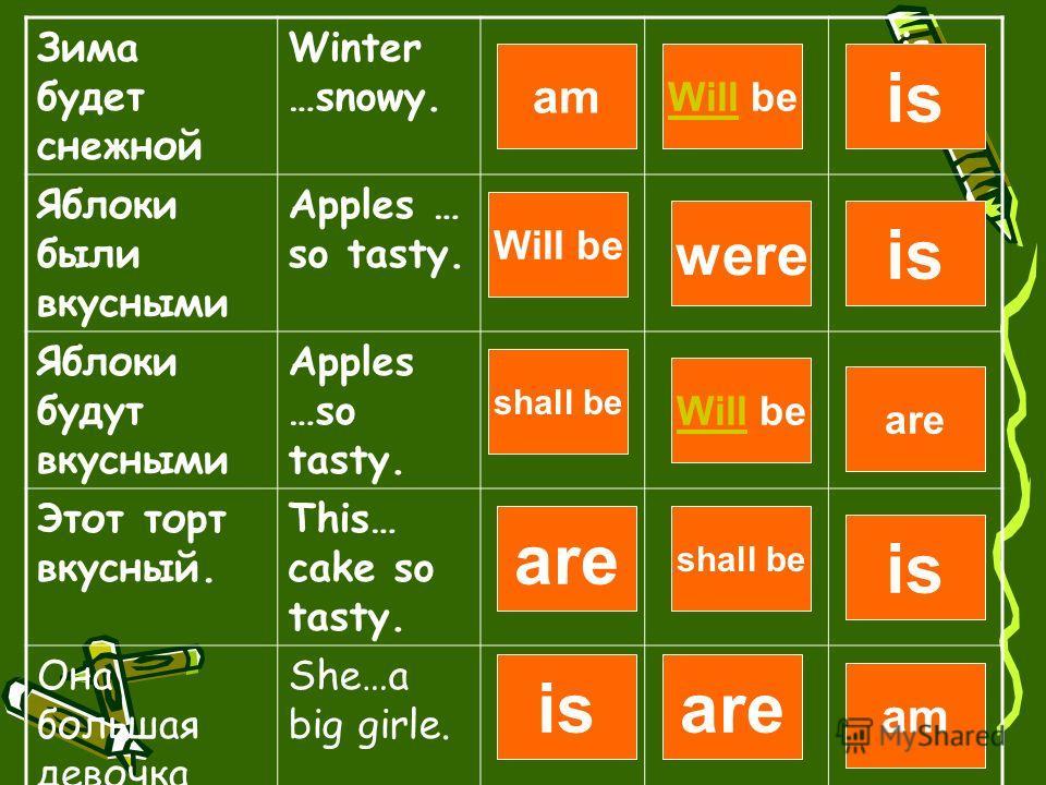 Загадка герцога Выбери глагол to be в правильной форме.