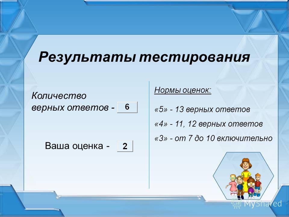 Результаты тестирования Ваша оценка - Нормы оценок: «5» - 13 верных ответов «4» - 11, 12 верных ответов «3» - от 7 до 10 включительно Количество верных ответов -