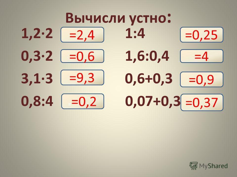 Вычисли устно : 1,2·2 1:4 0,3·2 1,6:0,4 3,1·3 0,6+0,3 0,8:4 0,07+0,3 =2,4 =0,6 =9,3 = =0,2 =0,25 =4 =0,9 =0,37
