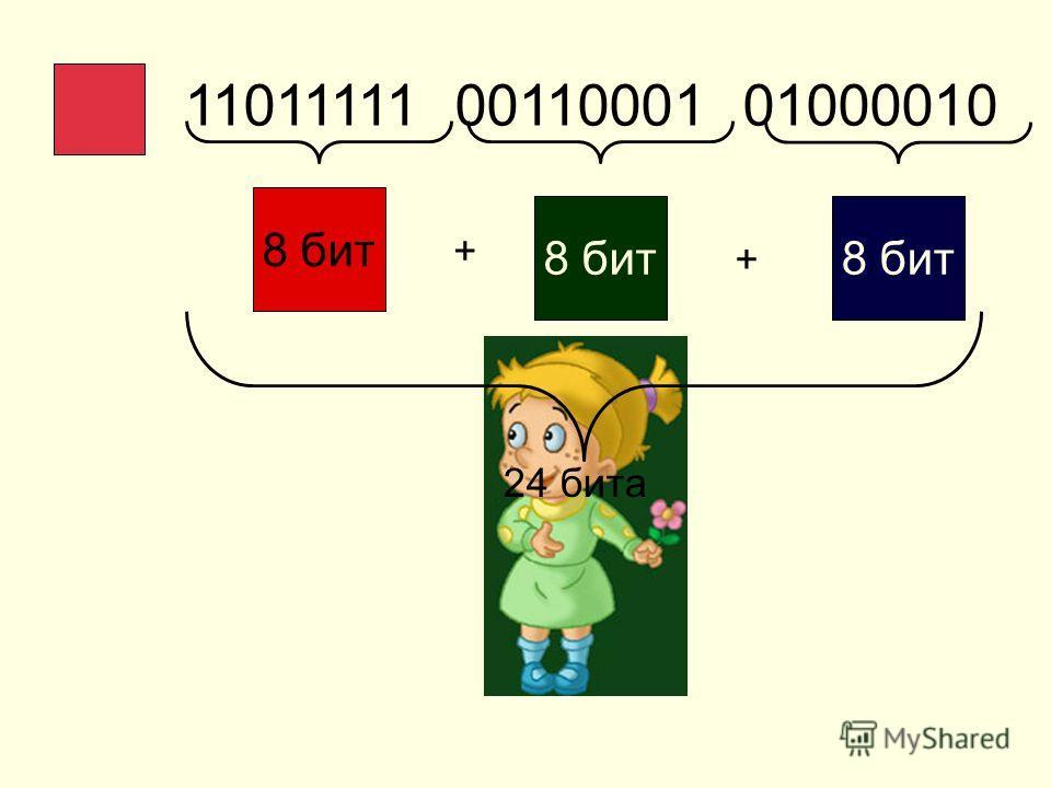 11011111 00110001 01000010 8 бит + + 24 бита