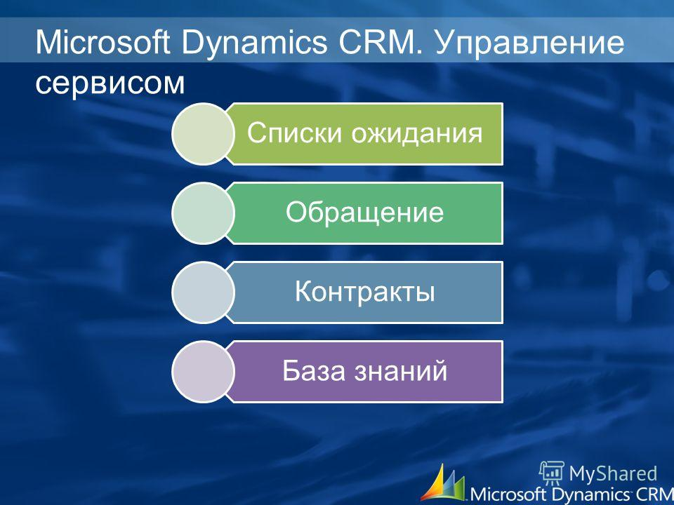 Microsoft Dynamics CRM. Управление сервисом Списки ожидания Обращение Контракты База знаний