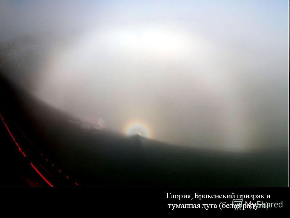 Глория, Брокенский призрак и туманная дуга (белая радуга)