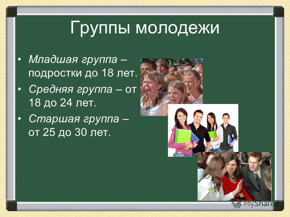 Группы молодежи Младшая группа – подростки до 18 лет. Средняя группа – от 18 до 24 лет. Старшая группа – от 25 до 30 лет.