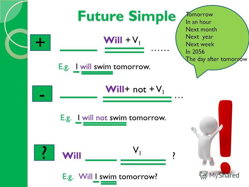 Watch my amazing presentation FUTURE SIMPLE PRESENTATION on emaze