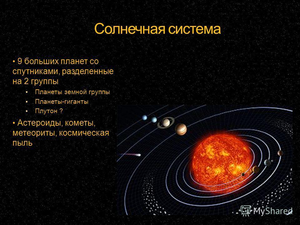 Солнечная система 9 больших планет со спутниками, разделенные на 2 группы Планеты земной группы Планеты-гиганты Плутон ? Астероиды, кометы, метеориты, космическая пыль