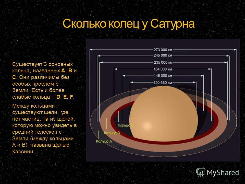Сколько колец у Сатурна AB C DEF Существует 3 основных кольца, названных A, B и C. Они различимы без особых проблем с Земли. Есть и более слабые кольца – D, E, F. Между кольцами существуют щели, где нет частиц. Та из щелей, которую можно увидеть в ср