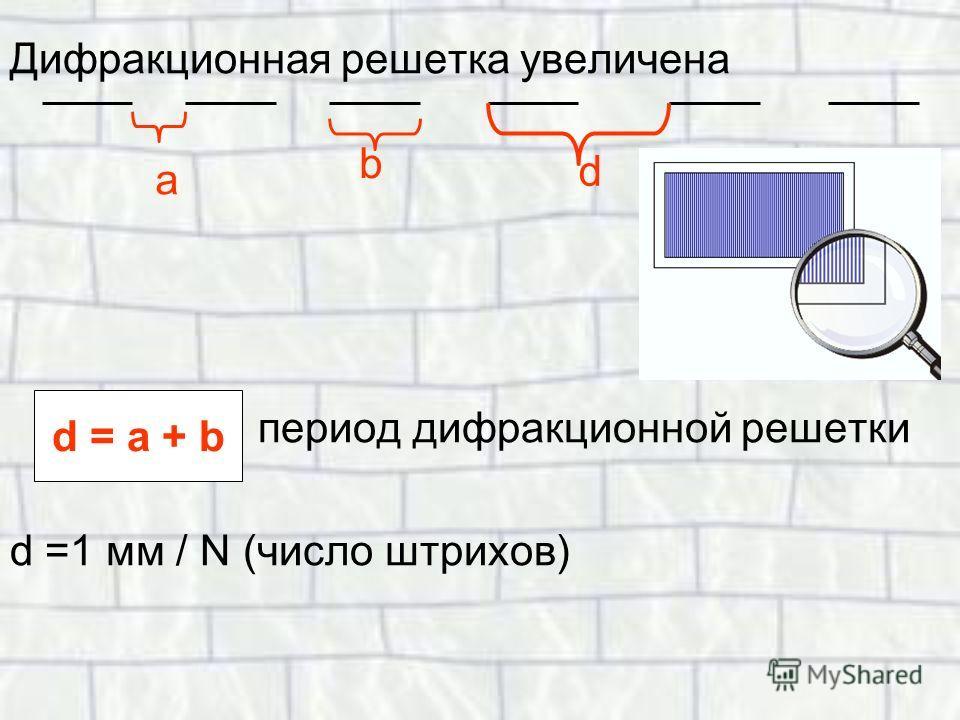 Дифракционная решетка увеличена период дифракционной решетки d =1 мм / N (число штрихов) а b d d = a + bd = a + b