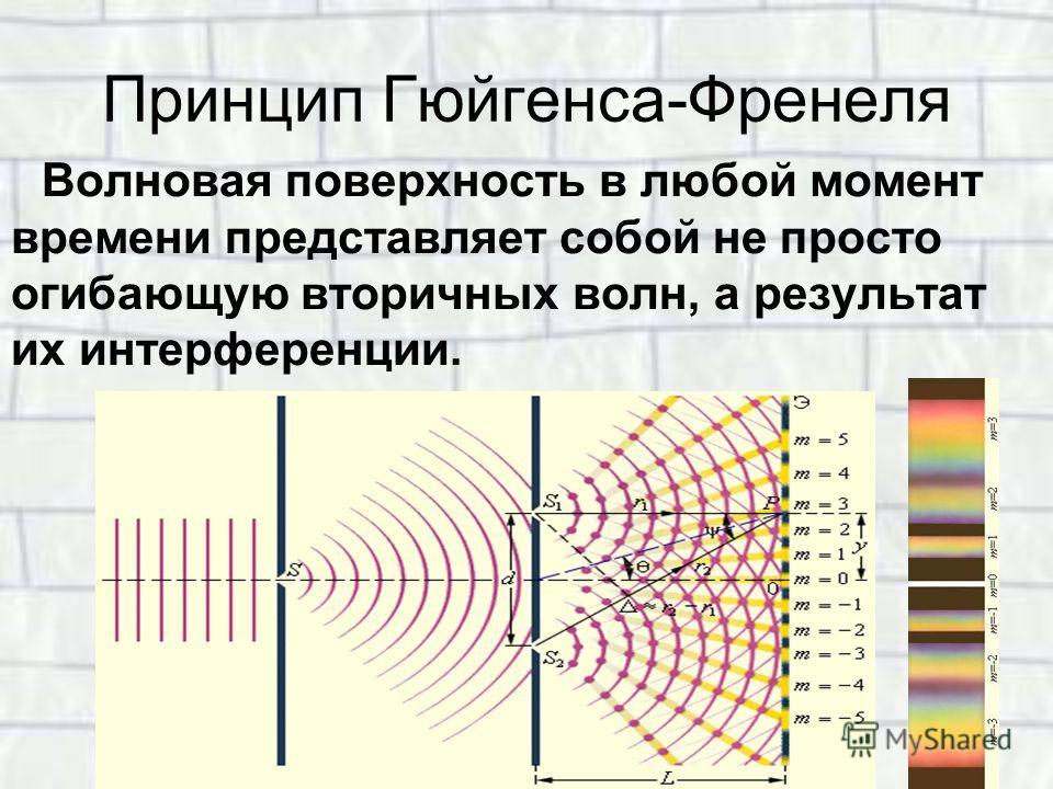 Принцип Гюйгенса-Френеля Волновая поверхность в любой момент времени представляет собой не просто огибающую вторичных волн, а результат их интерференции.