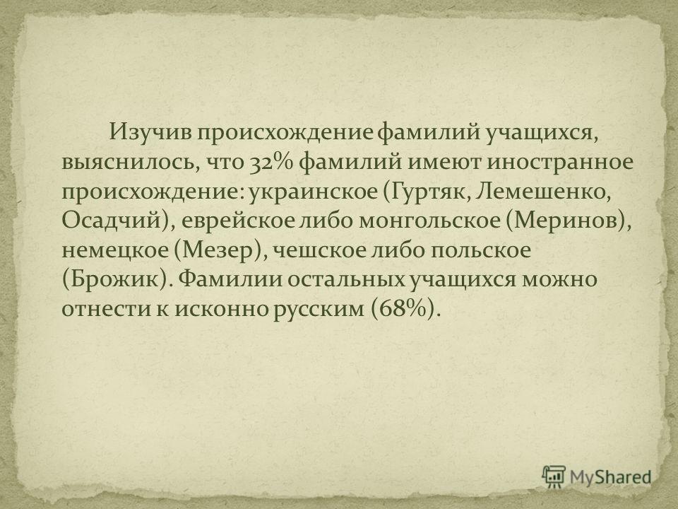 Изучив происхождение фамилий учащихся, выяснилось, что 32% фамилий имеют иностранное происхождение: украинское (Гуртяк, Лемешенко, Осадчий), еврейское либо монгольское (Меринов), немецкое (Мезер), чешское либо польское (Брожик). Фамилии остальных уча