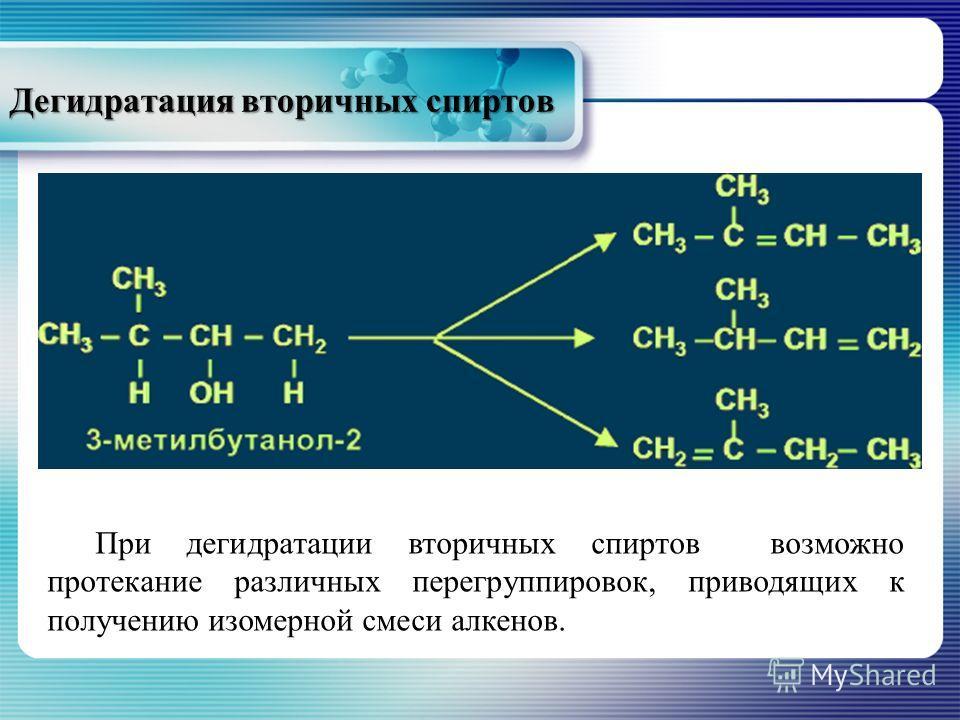 Дегидратация вторичных спиртов При дегидратации вторичных спиртов возможно протекание различных перегруппировок, приводящих к получению изомерной смеси алкенов.