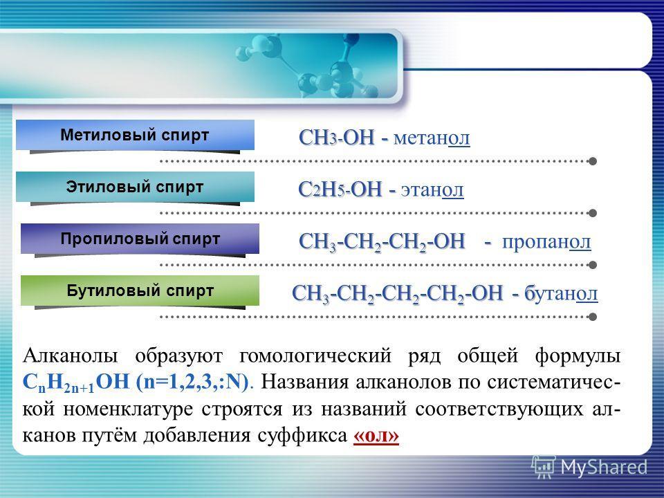 Метиловый спирт CH 3- OH - CH 3- OH - метанол Этиловый спирт C 2 H 5- OH - C 2 H 5- OH - этанол Пропиловый спирт СН 3 -СН 2 -СН 2 -ОН - СН 3 -СН 2 -СН 2 -ОН - пропанол Алканолы образуют гомологический ряд общей формулы C n H 2n+1 OH (n=1,2,3,:N). Наз