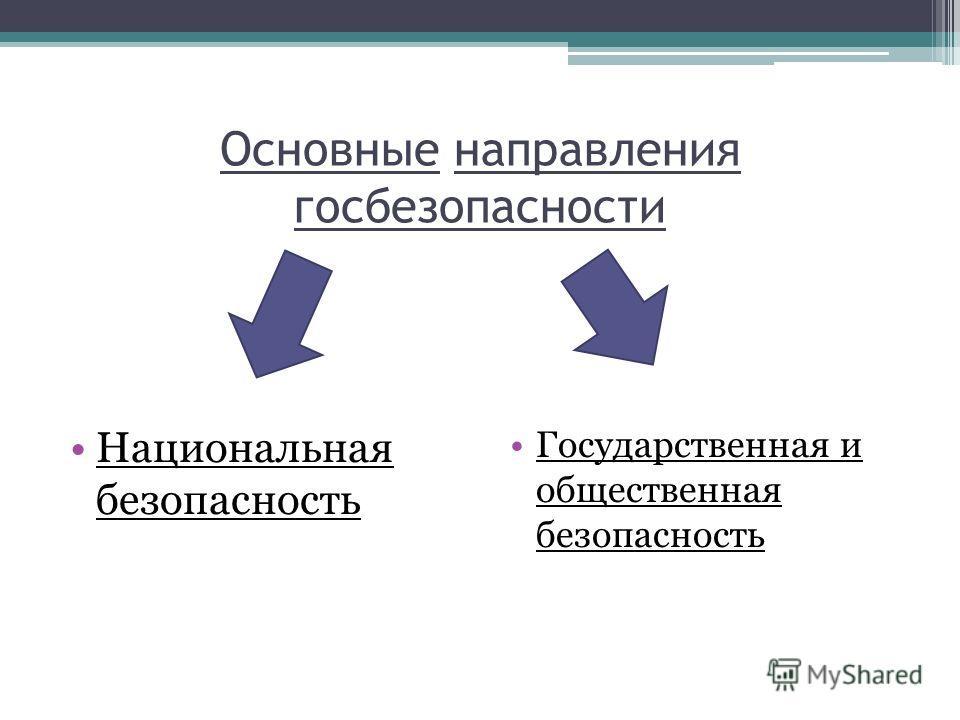 Основные направления госбезопасности Национальная безопасность Государственная и общественная безопасность